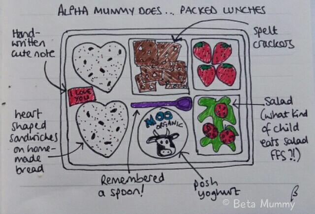 Alpha Mummy